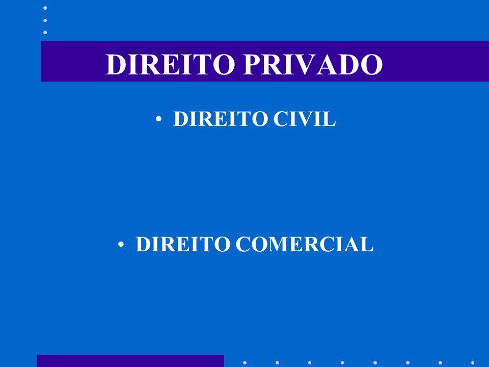DIREITO PRIVADO DIREITO CIVIL DIREITO COMERCIAL