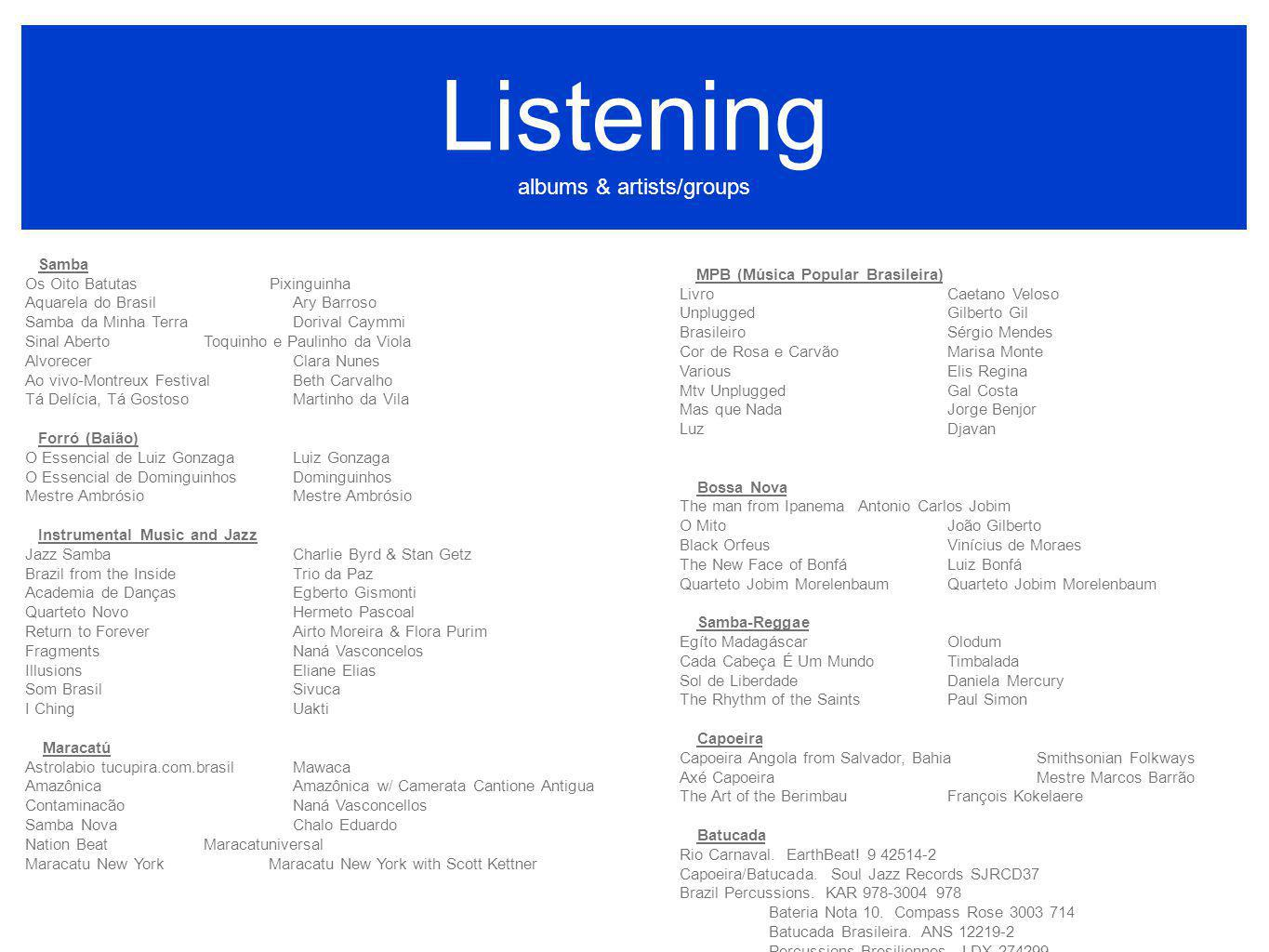 Listening albums & artists/groups