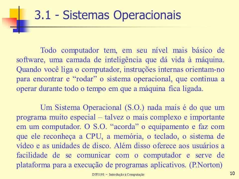 3.1 - Sistemas Operacionais