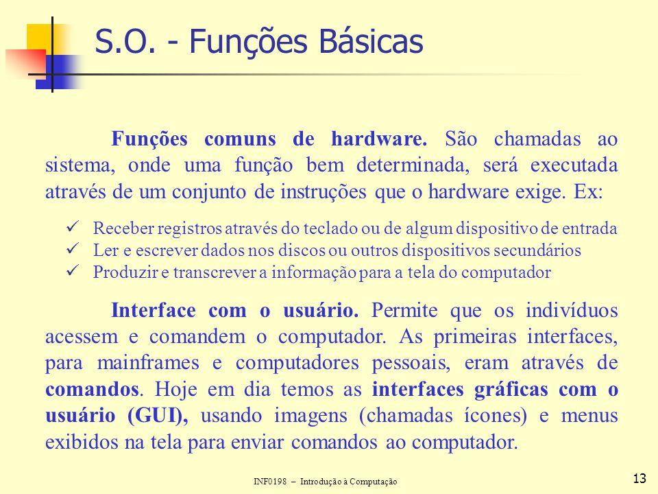 S.O. - Funções Básicas
