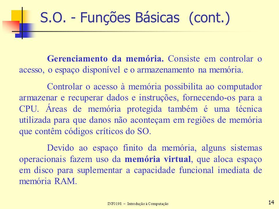 S.O. - Funções Básicas (cont.)