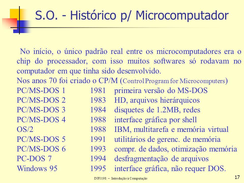 S.O. - Histórico p/ Microcomputador