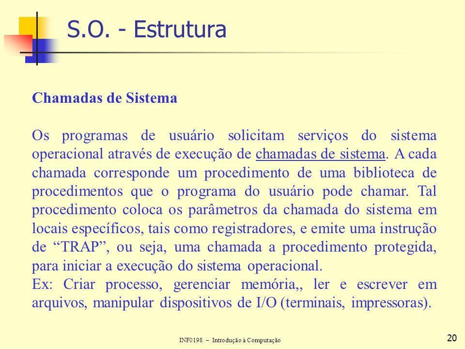 S.O. - Estrutura Chamadas de Sistema