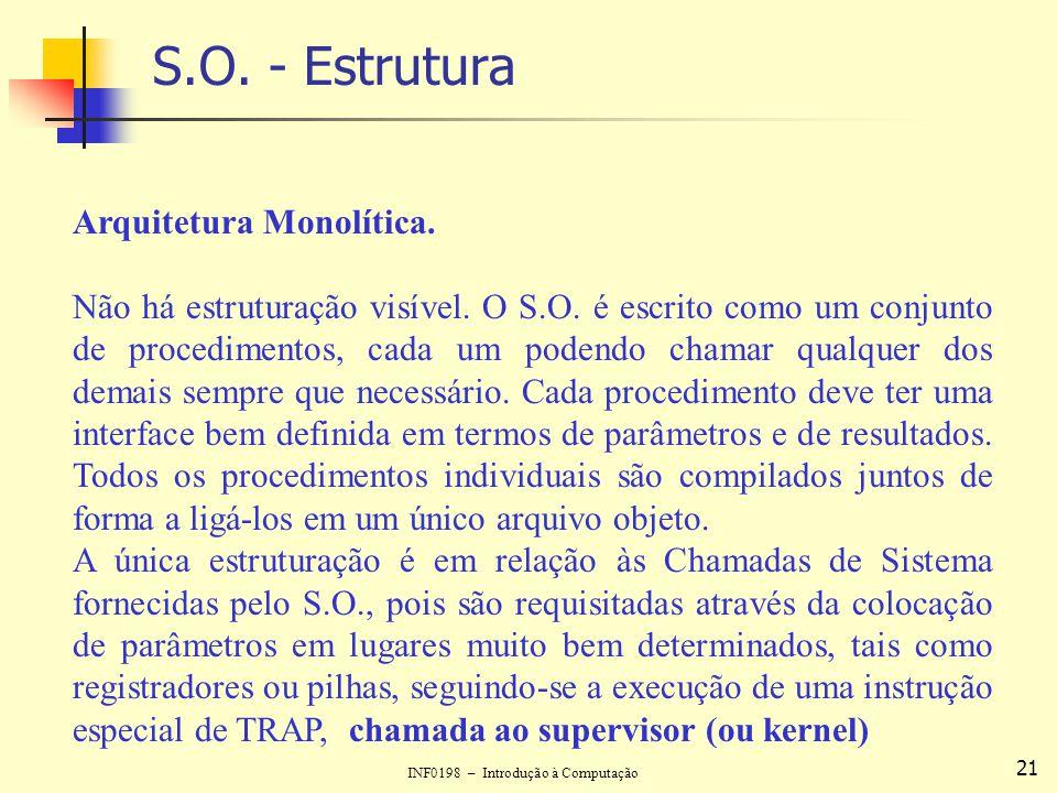 S.O. - Estrutura Arquitetura Monolítica.