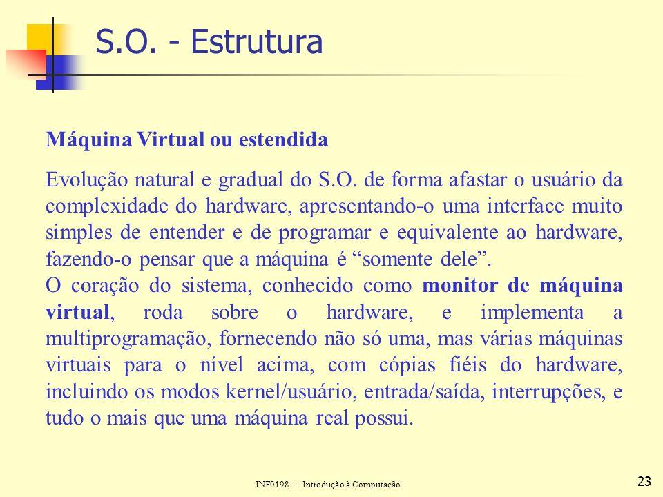 S.O. - Estrutura Máquina Virtual ou estendida