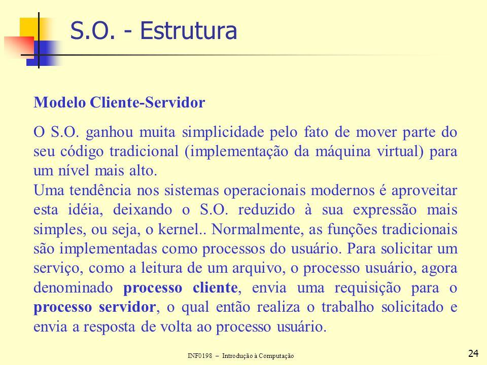 S.O. - Estrutura Modelo Cliente-Servidor