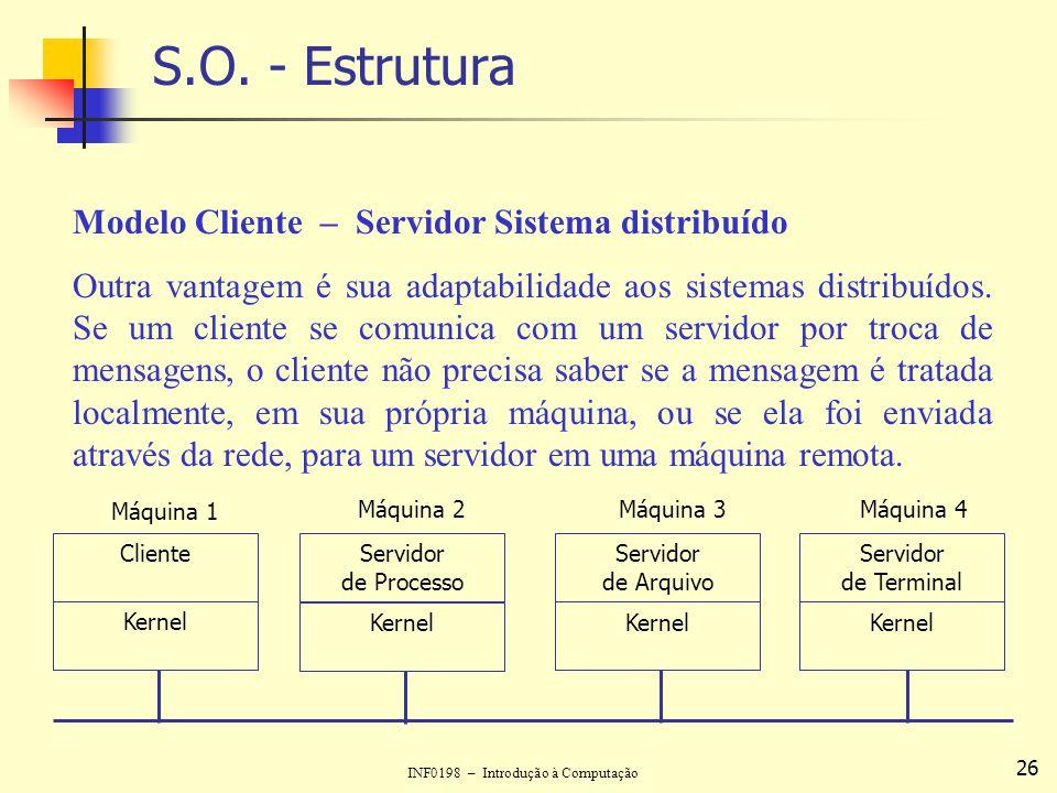 S.O. - Estrutura Modelo Cliente – Servidor Sistema distribuído
