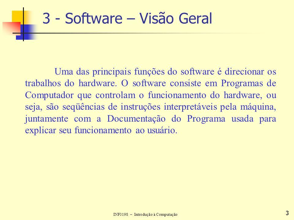 3 - Software – Visão Geral