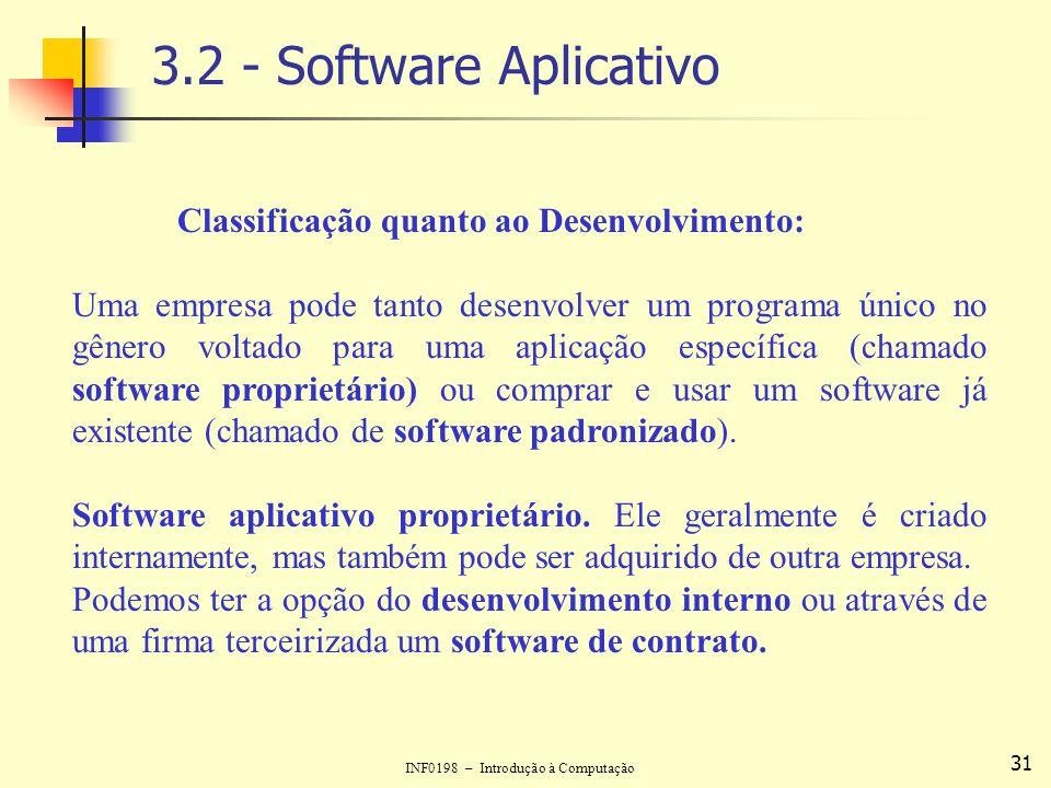3.2 - Software Aplicativo Classificação quanto ao Desenvolvimento: