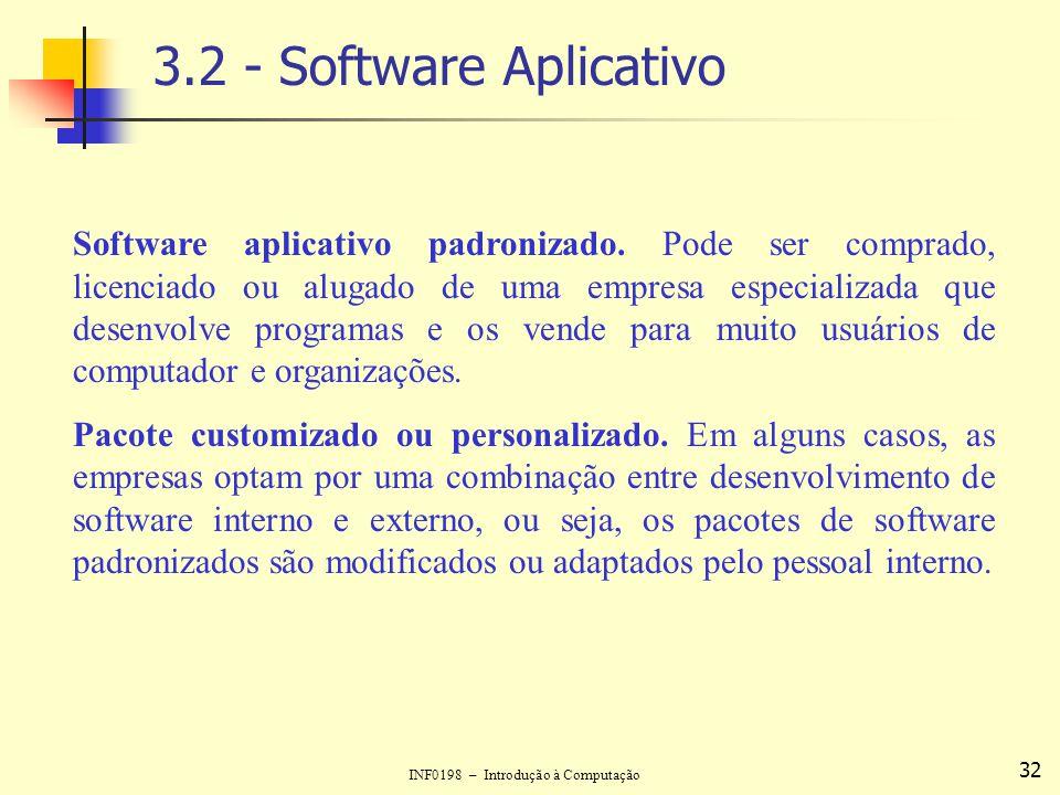 3.2 - Software Aplicativo