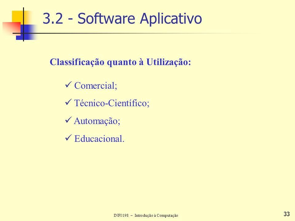 3.2 - Software Aplicativo Classificação quanto à Utilização: