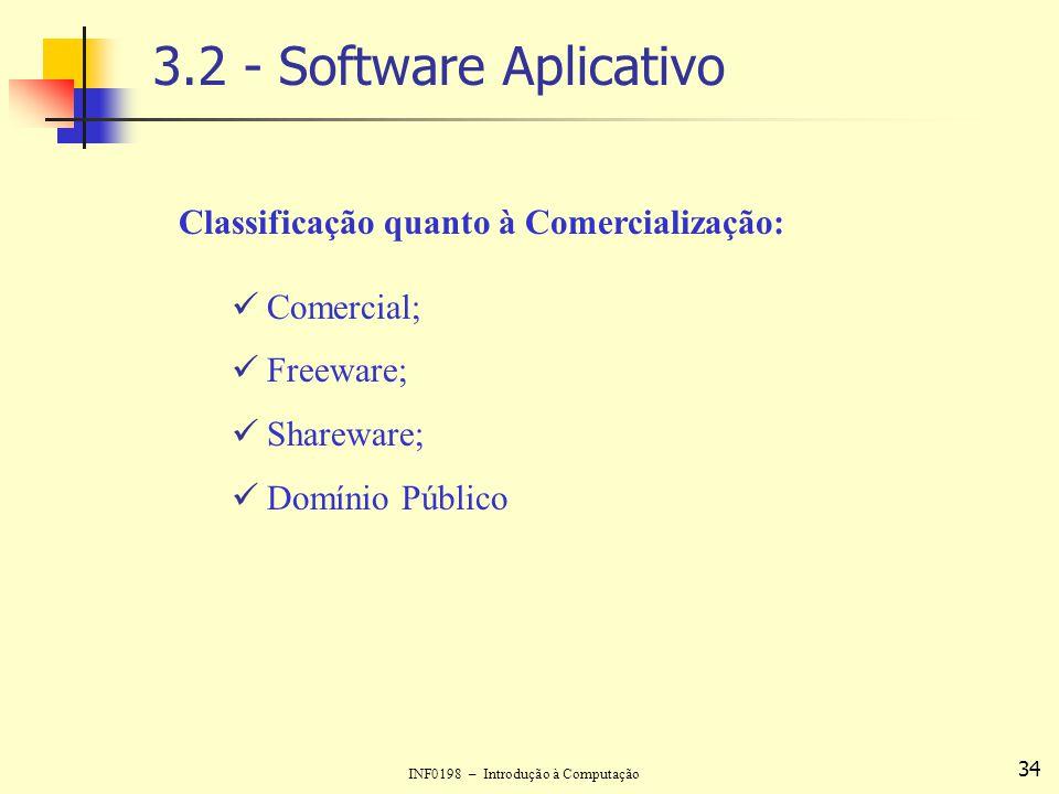 3.2 - Software Aplicativo Classificação quanto à Comercialização: