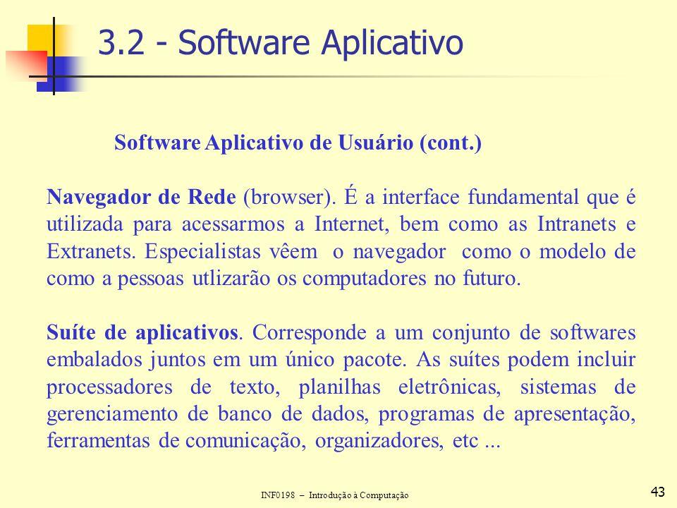 3.2 - Software Aplicativo Software Aplicativo de Usuário (cont.)