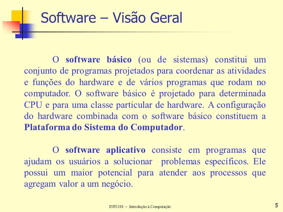 Software – Visão Geral