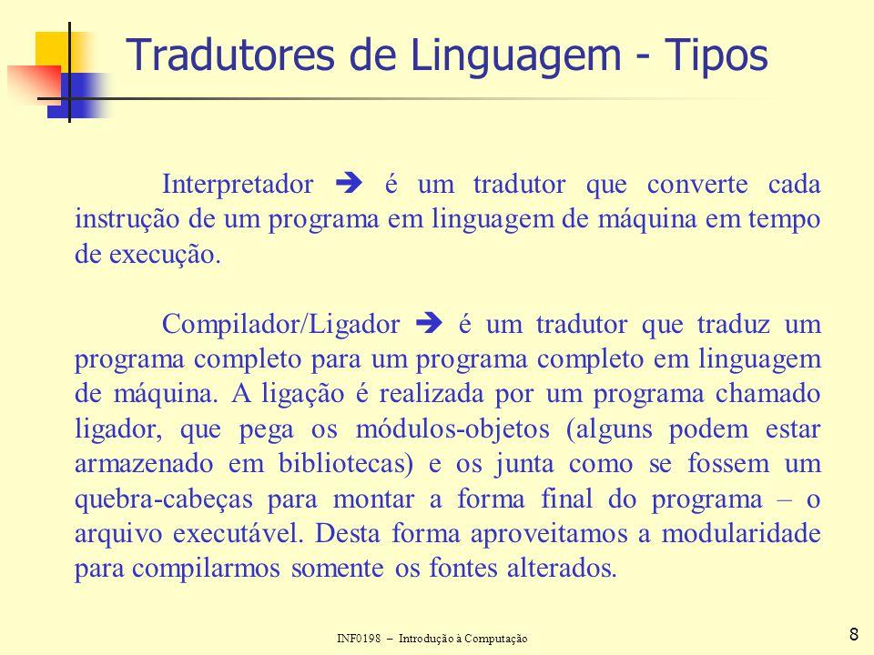 Tradutores de Linguagem - Tipos