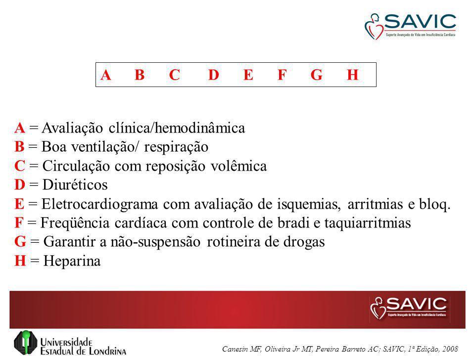 A = Avaliação clínica/hemodinâmica B = Boa ventilação/ respiração