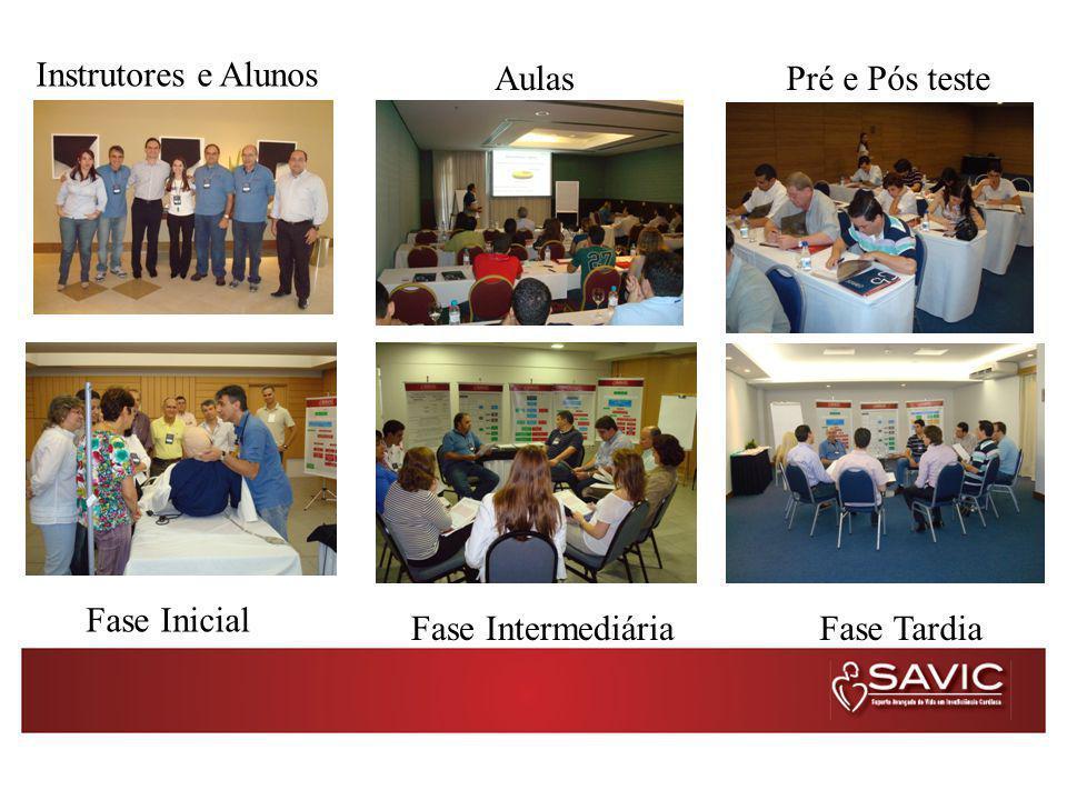 Instrutores e Alunos Aulas Pré e Pós teste Fase Inicial Fase Intermediária Fase Tardia