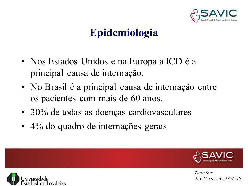 Epidemiologia Nos Estados Unidos e na Europa a ICD é a principal causa de internação.