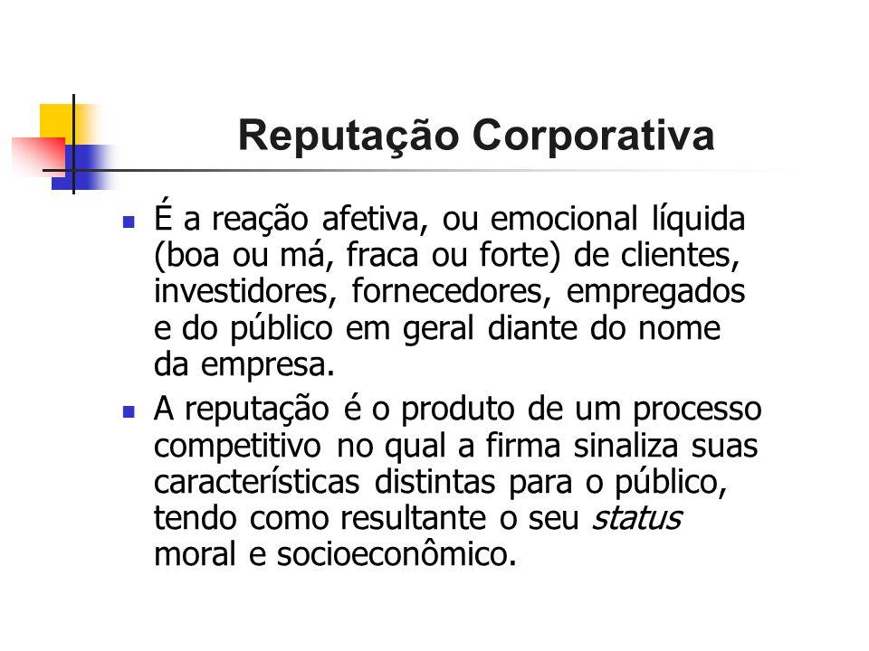 Reputação Corporativa