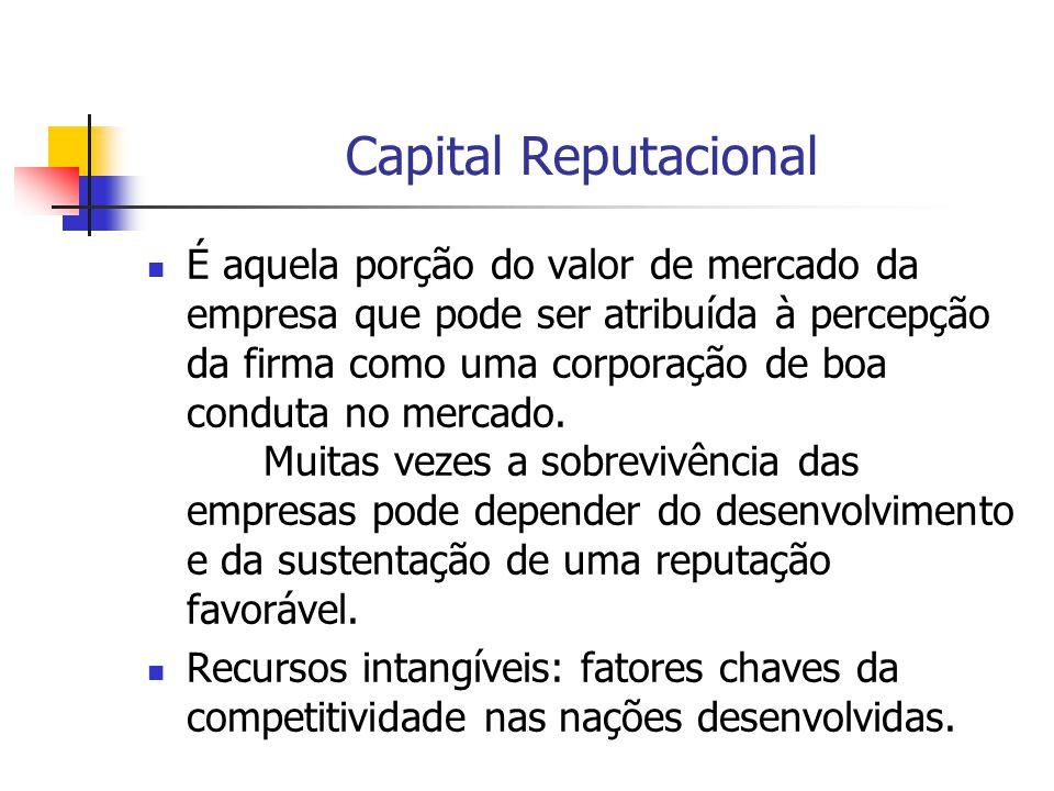 Capital Reputacional