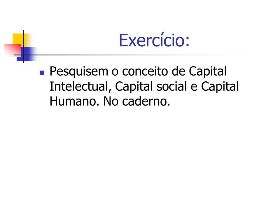 Exercício: Pesquisem o conceito de Capital Intelectual, Capital social e Capital Humano.