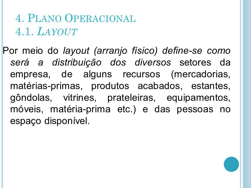 4. Plano Operacional 4.1. Layout