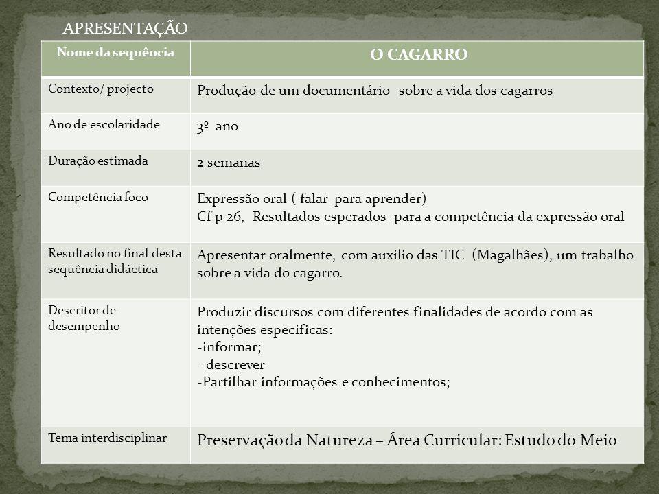 Preservação da Natureza – Área Curricular: Estudo do Meio