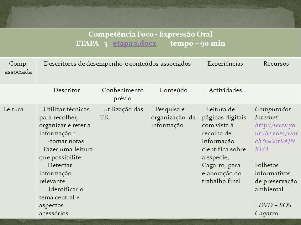 Competência Foco - Expressão Oral ETAPA 3 etapa 3.docx tempo – 90 min