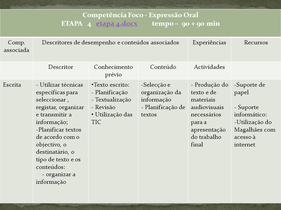 Competência Foco - Expressão Oral