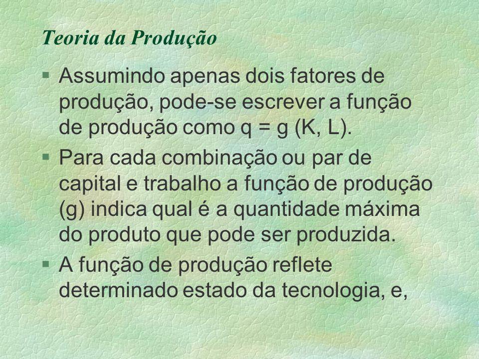 Teoria da Produção Assumindo apenas dois fatores de produção, pode-se escrever a função de produção como q = g (K, L).