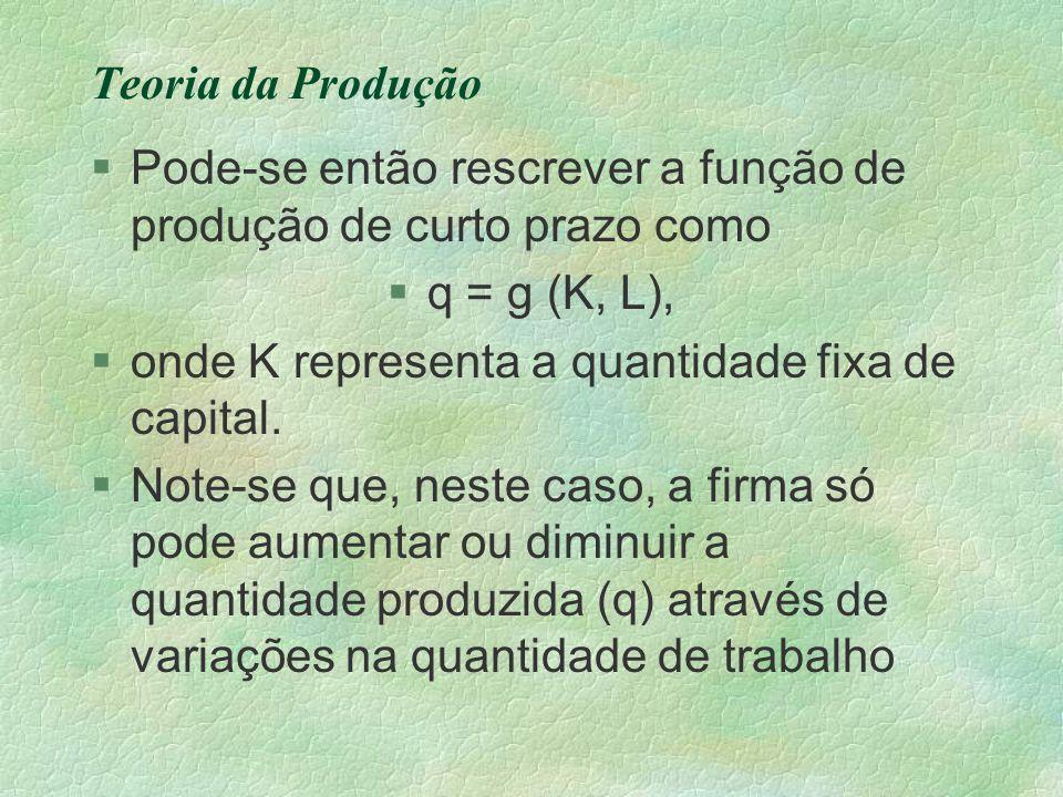 Teoria da Produção Pode-se então rescrever a função de produção de curto prazo como. q = g (K, L),