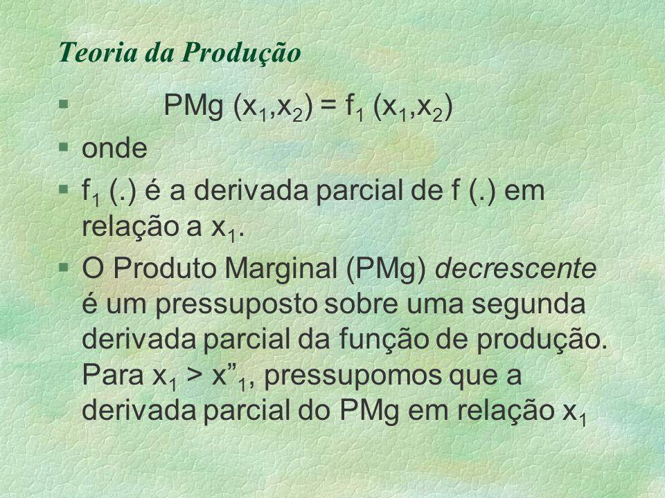 Teoria da Produção PMg (x1,x2) = f1 (x1,x2) onde. f1 (.) é a derivada parcial de f (.) em relação a x1.