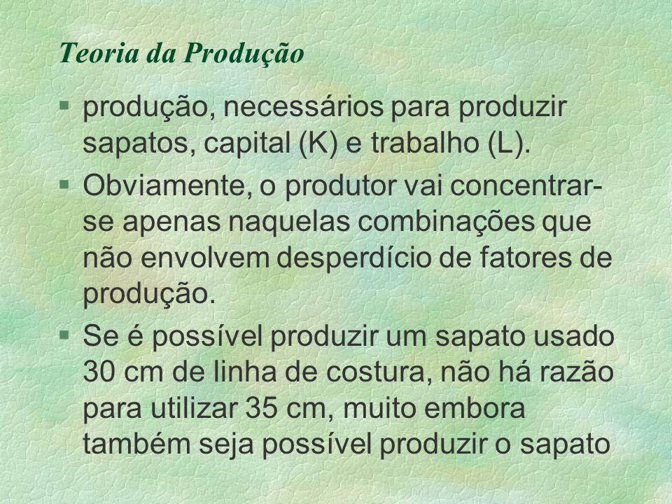Teoria da Produção produção, necessários para produzir sapatos, capital (K) e trabalho (L).
