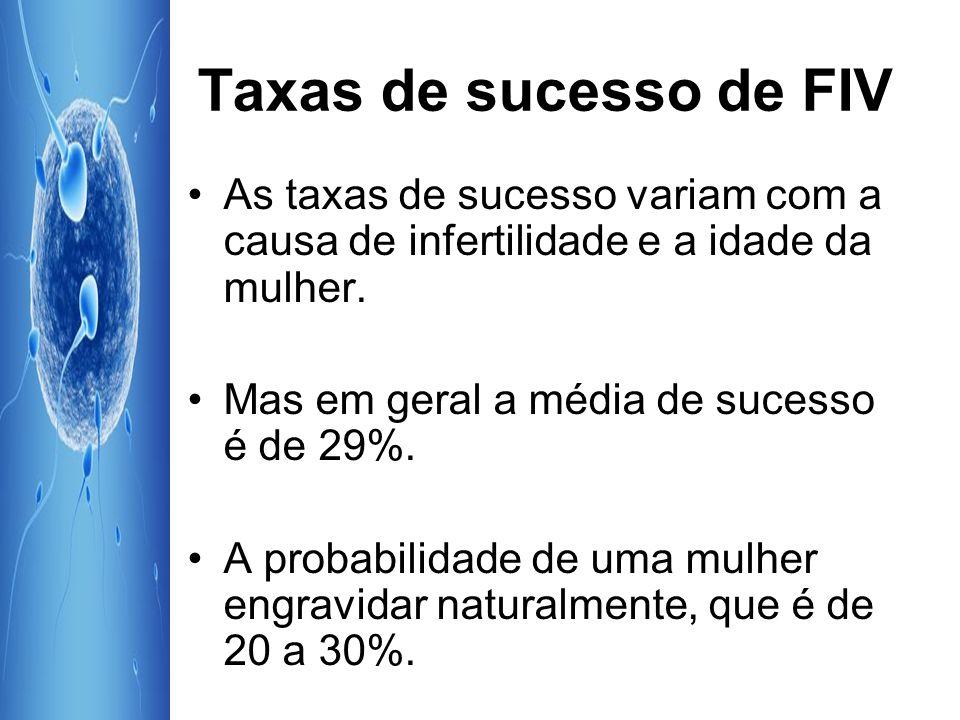 Taxas de sucesso de FIV As taxas de sucesso variam com a causa de infertilidade e a idade da mulher.