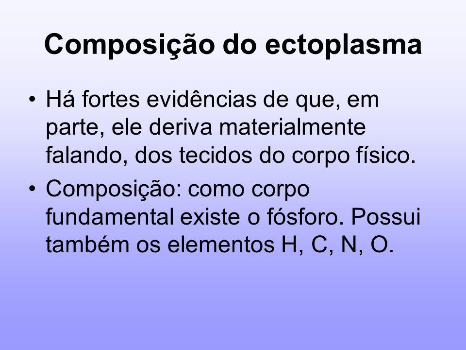 Composição do ectoplasma
