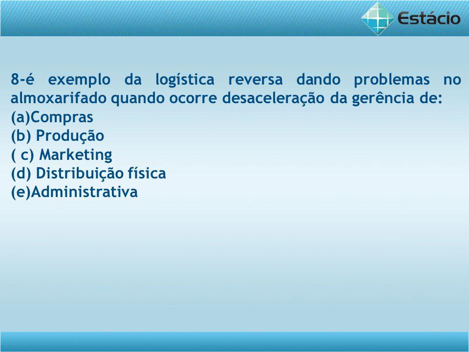 8-é exemplo da logística reversa dando problemas no almoxarifado quando ocorre desaceleração da gerência de:
