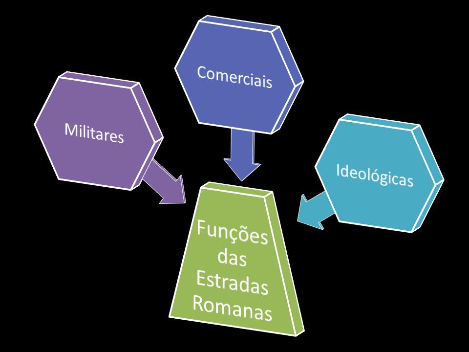 Funções das Estradas Romanas