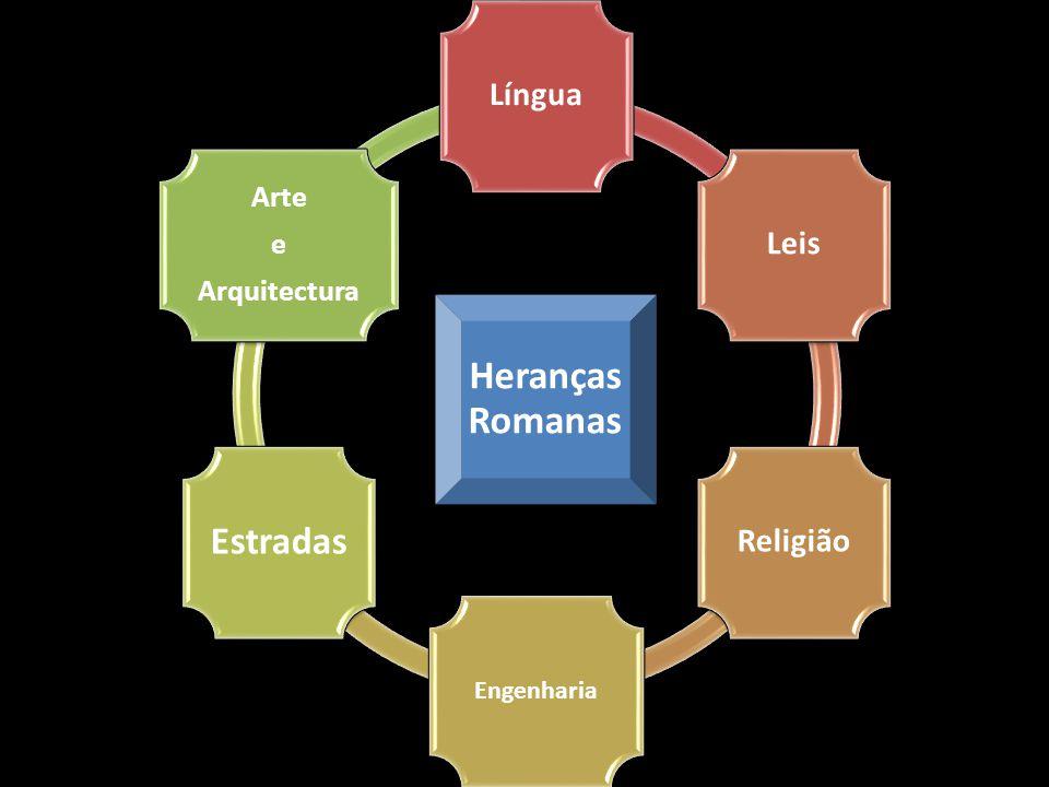 Heranças Romanas Estradas Língua Leis Religião Arte e Arquitectura