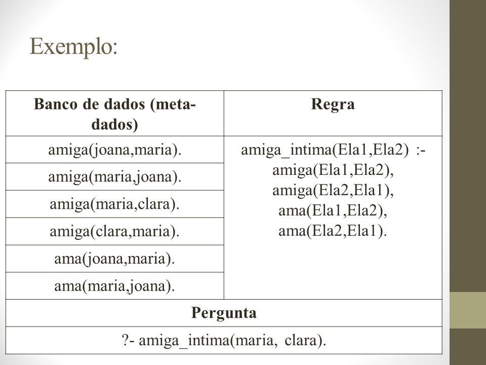 Banco de dados (meta-dados)