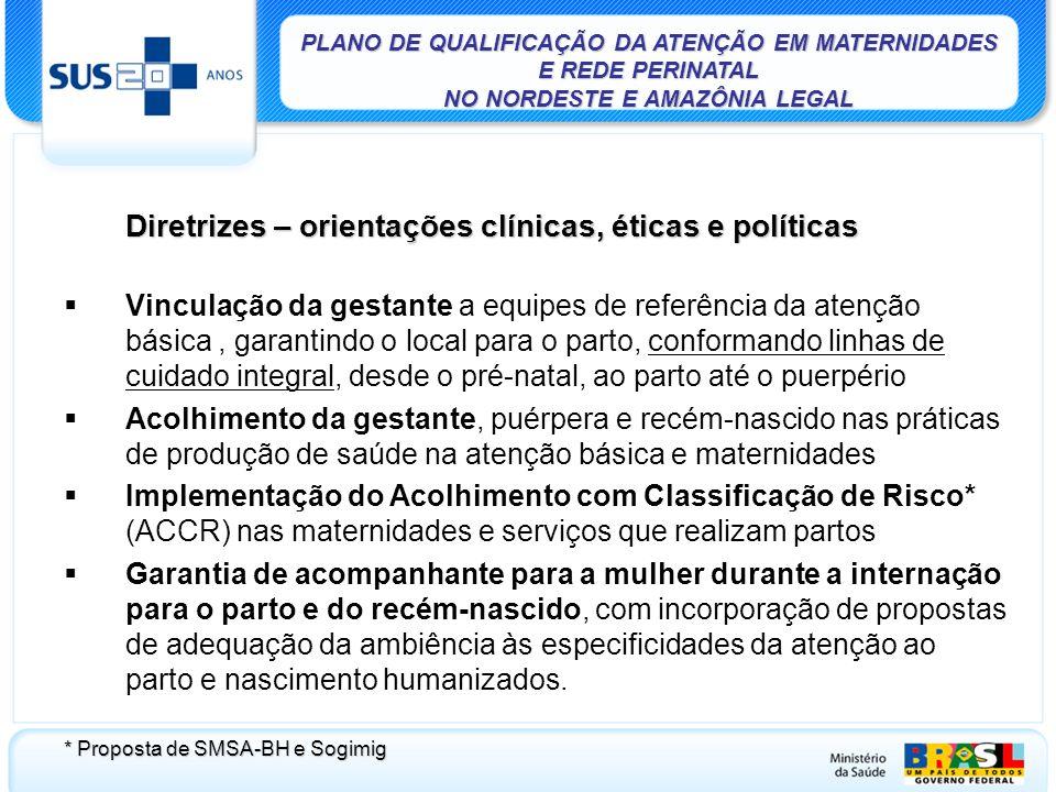 Diretrizes – orientações clínicas, éticas e políticas