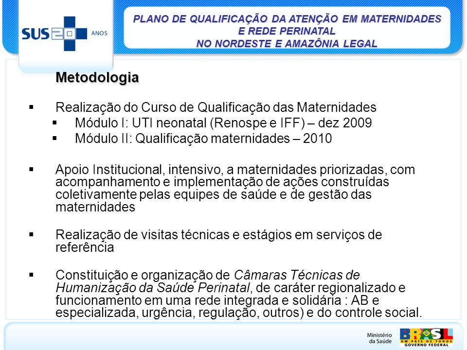 Metodologia Realização do Curso de Qualificação das Maternidades