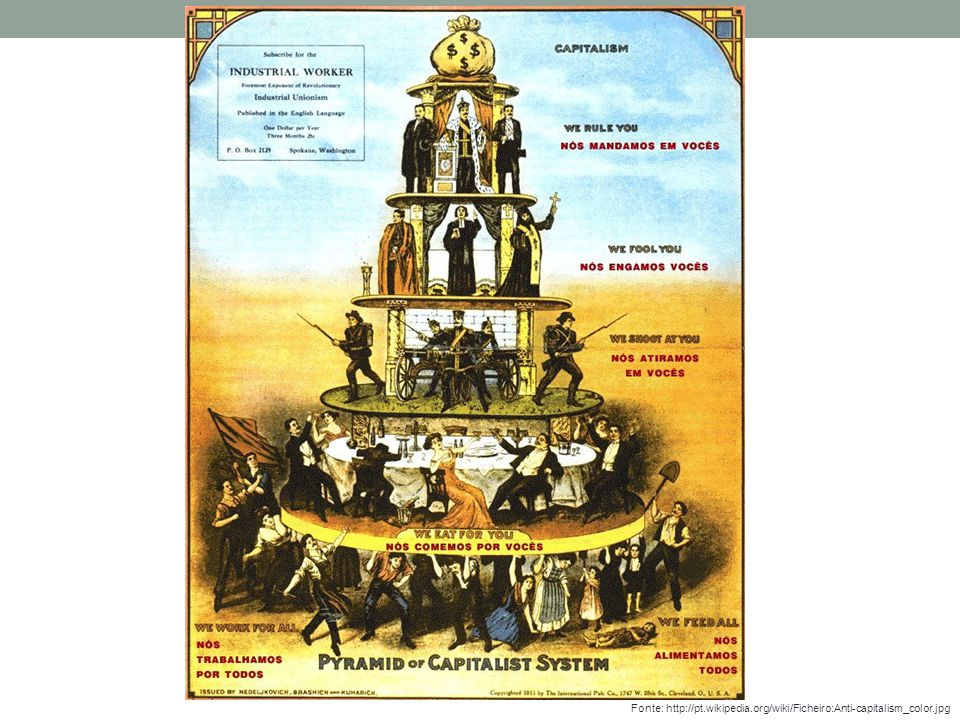 Fonte: http://pt.wikipedia.org/wiki/Ficheiro:Anti-capitalism_color.jpg