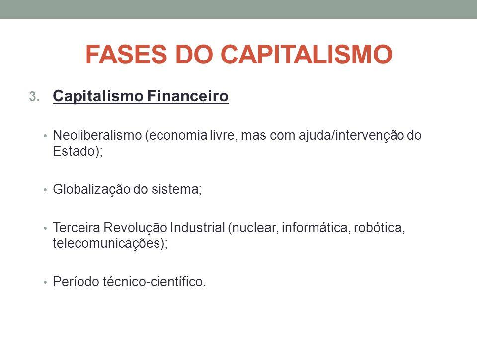 FASES DO CAPITALISMO Capitalismo Financeiro