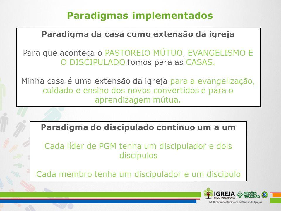 Paradigmas implementados