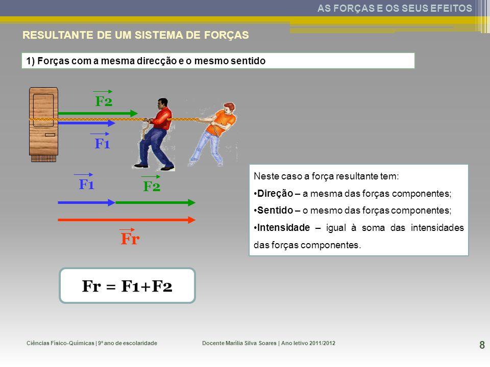 Fr Fr = F1+F2 F2 RESULTANTE DE UM SISTEMA DE FORÇAS F1