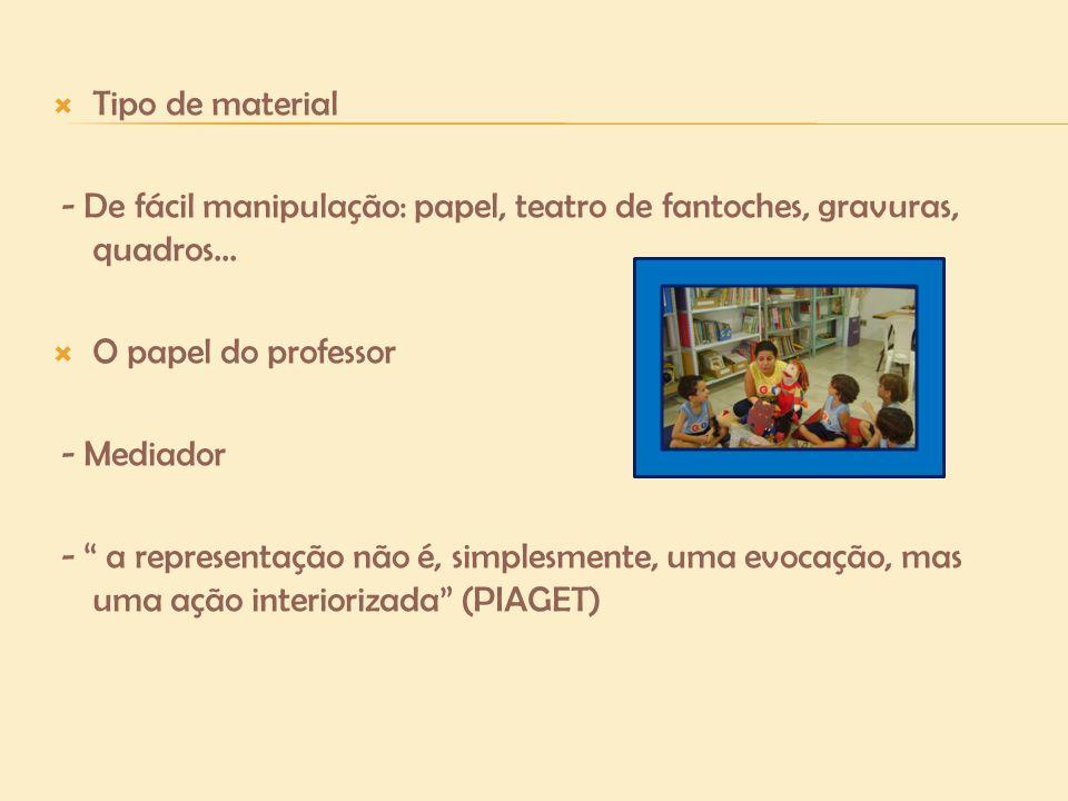 Tipo de material - De fácil manipulação: papel, teatro de fantoches, gravuras, quadros... O papel do professor.