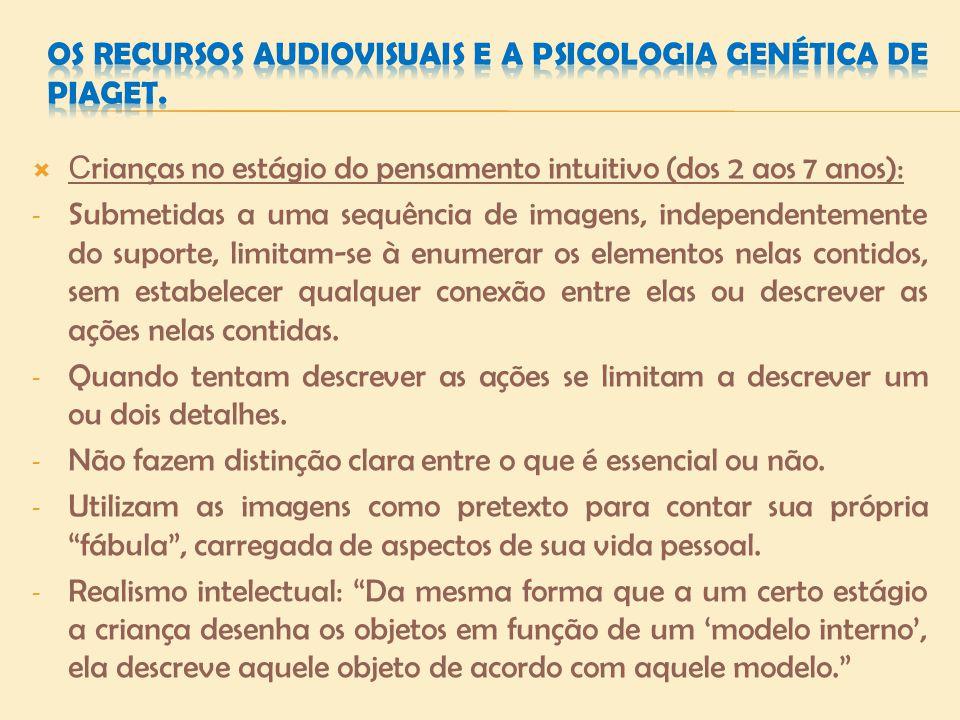 Os recursos audiovisuais e a psicologia genética de Piaget.