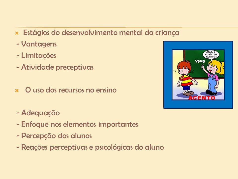 Estágios do desenvolvimento mental da criança