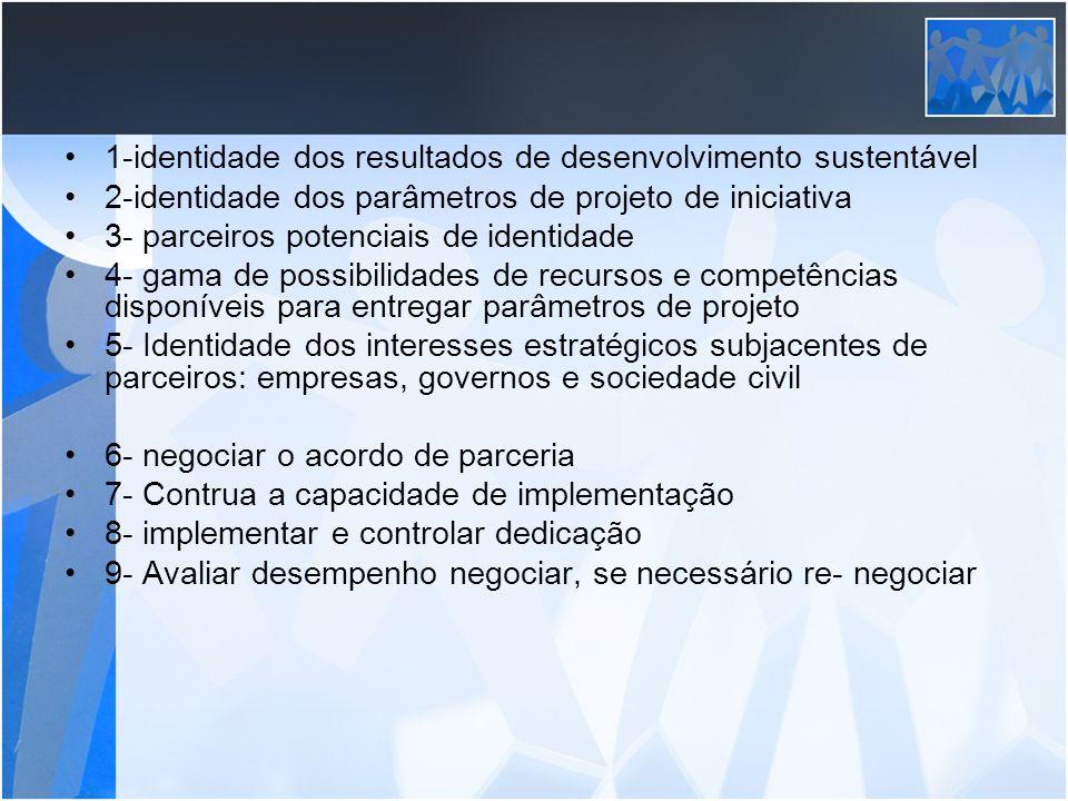 1-identidade dos resultados de desenvolvimento sustentável
