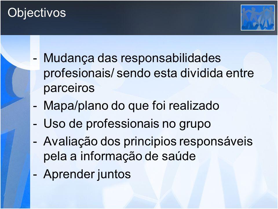 Objectivos Mudança das responsabilidades profesionais/ sendo esta dividida entre parceiros. Mapa/plano do que foi realizado.